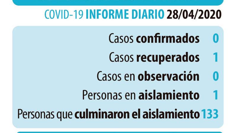 Coronavirus: datos actualizados del martes 28 de abril