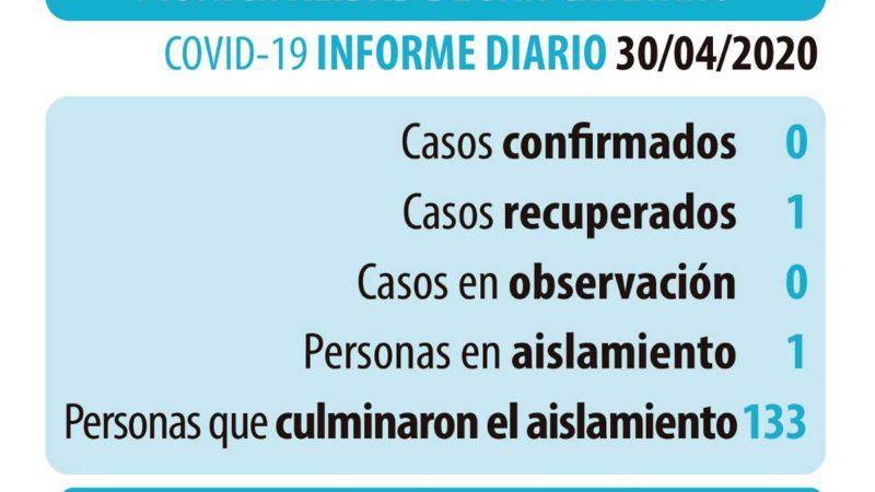 Coronavirus: datos actualizados del jueves 30 de abril