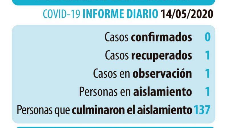 Coronavirus: datos actualizados del jueves 14 de mayo