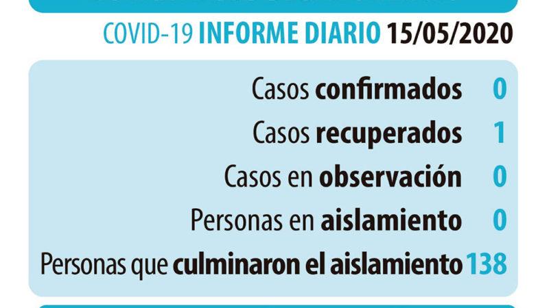 Coronavirus: datos actualizados del viernes 15 de mayo