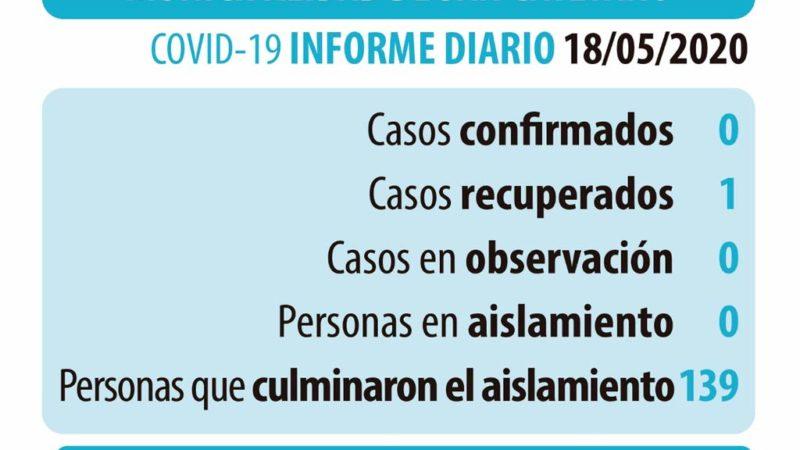 Coronavirus: datos actualizados del lunes 18 de mayo