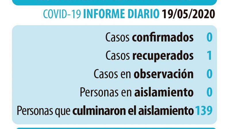 Coronavirus: datos actualizados del martes 19 de mayo