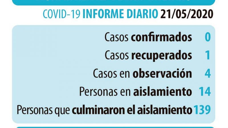 Coronavirus: datos actualizados del jueves 21 de mayo