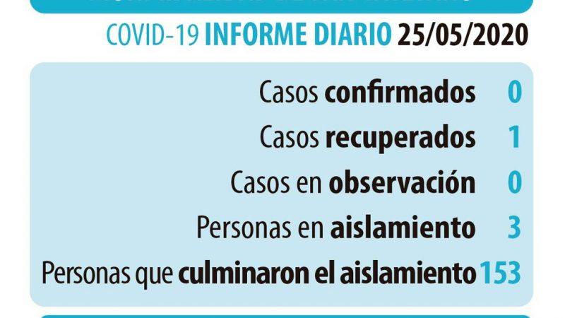 Coronavirus: datos actualizados del lunes 25 de mayo