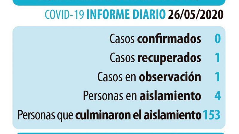 Coronavirus: datos actualizados del martes 26 de mayo