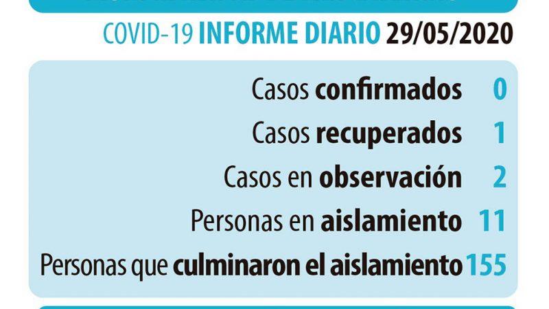 Coronavirus: datos actualizados del viernes 29 de mayo
