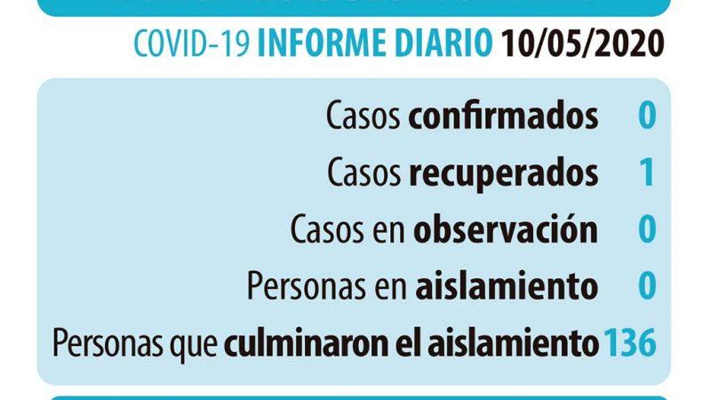 Coronavirus: datos actualizados del domingo 10 de mayo