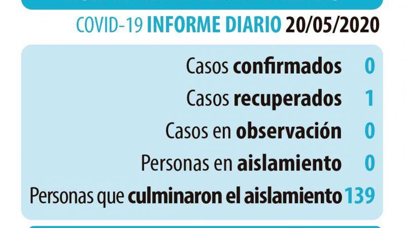 Coronavirus: datos actualizados del miércoles 20 de mayo