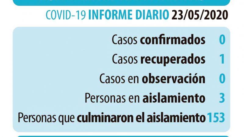 Coronavirus: datos actualizados del sábado 23 de mayo