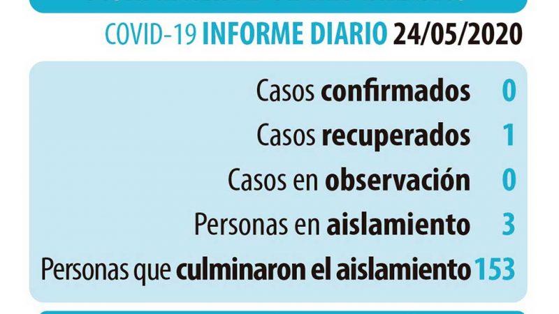 Coronavirus: datos actualizados del domingo 24 de mayo
