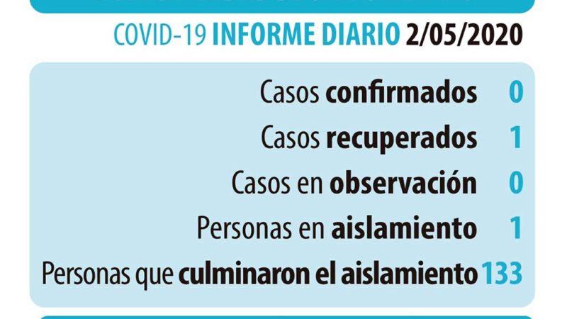 Coronavirus: datos actualizados del sábado 2 de mayo