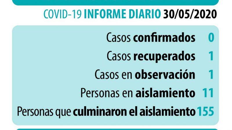 Coronavirus: datos actualizados del sábado 30 de mayo