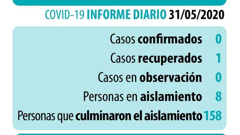 Coronavirus: datos actualizados del domingo 31 de mayo