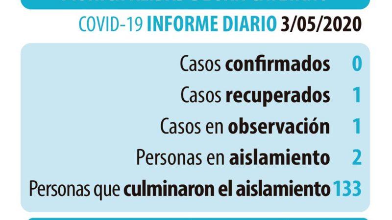 Coronavirus: datos actualizados del domingo 3 de mayo