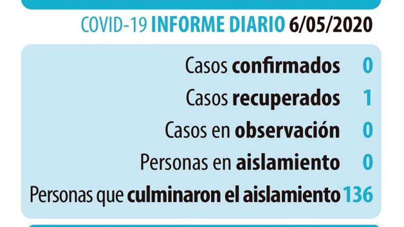 Coronavirus: datos actualizados del miércoles 6 de mayo