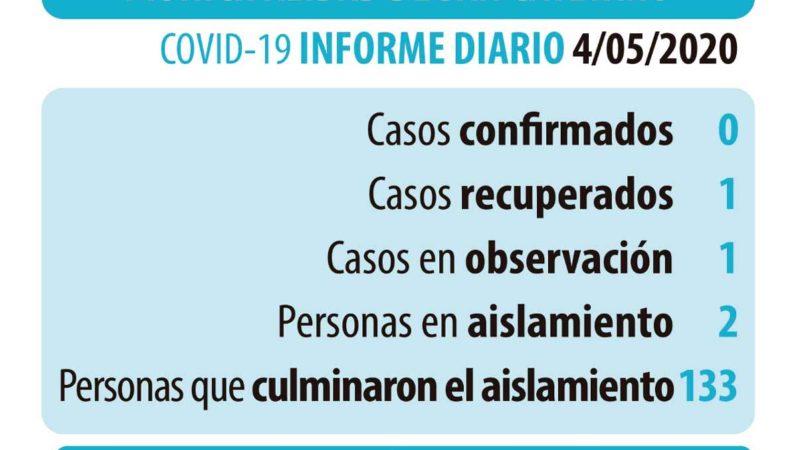 Coronavirus: datos actualizados del lunes 4 de mayo
