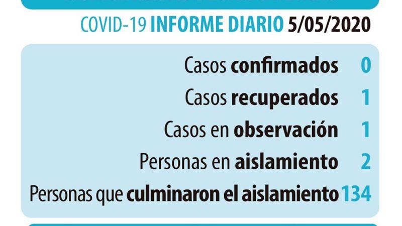 Coronavirus: datos actualizados del martes 5 de mayo