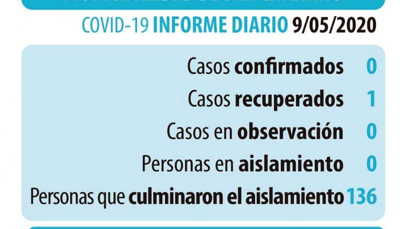 Coronavirus: datos actualizados del sábado 9 de mayo