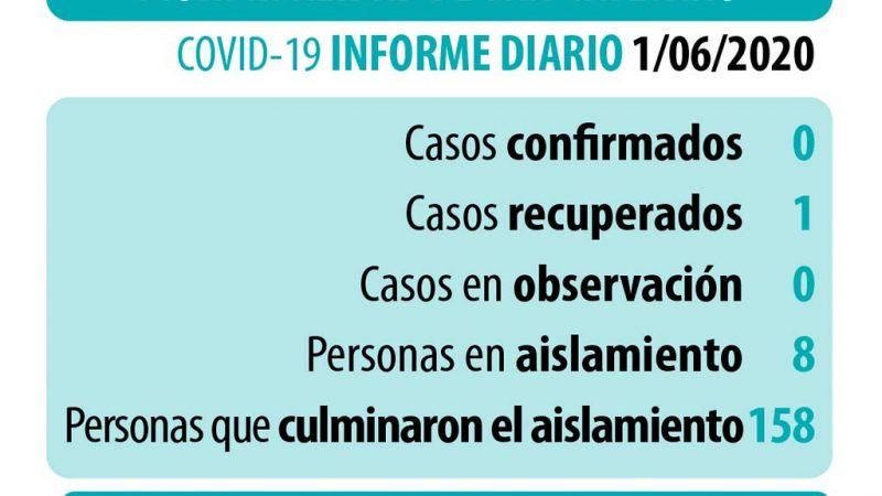 Coronavirus: datos actualizados del lunes 1 de junio