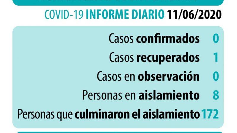 Coronavirus: datos actualizados del jueves 11 de junio