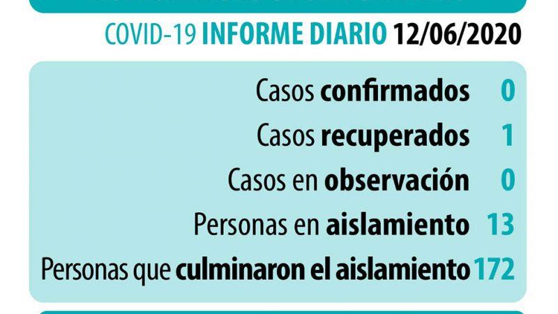 Coronavirus: datos actualizados del viernes 12 de junio