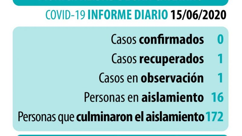 Coronavirus: datos actualizados del lunes 15 de junio