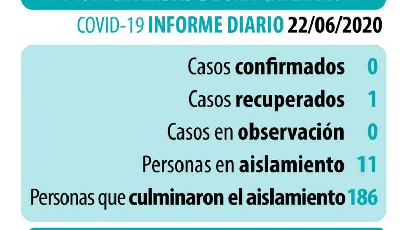 Coronavirus: datos actualizados del lunes 22 de junio
