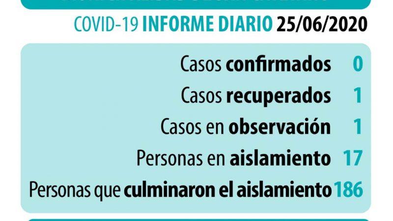 Coronavirus: datos actualizados del jueves 25 de junio