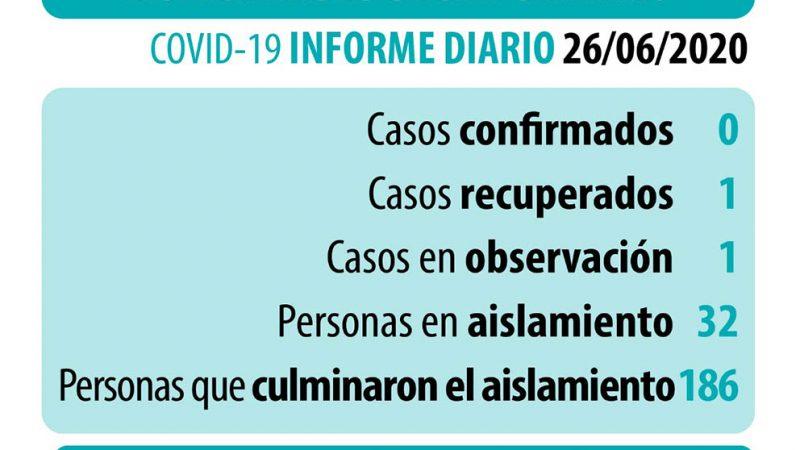 Coronavirus: datos actualizados del viernes 26 de junio
