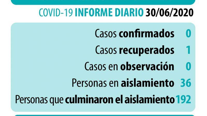 Coronavirus: datos actualizados del martes 30 de junio
