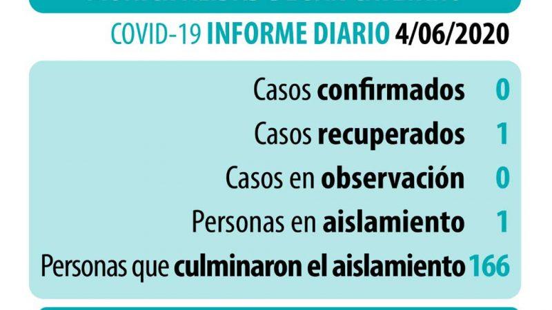 Coronavirus: datos actualizados del jueves 4 de junio