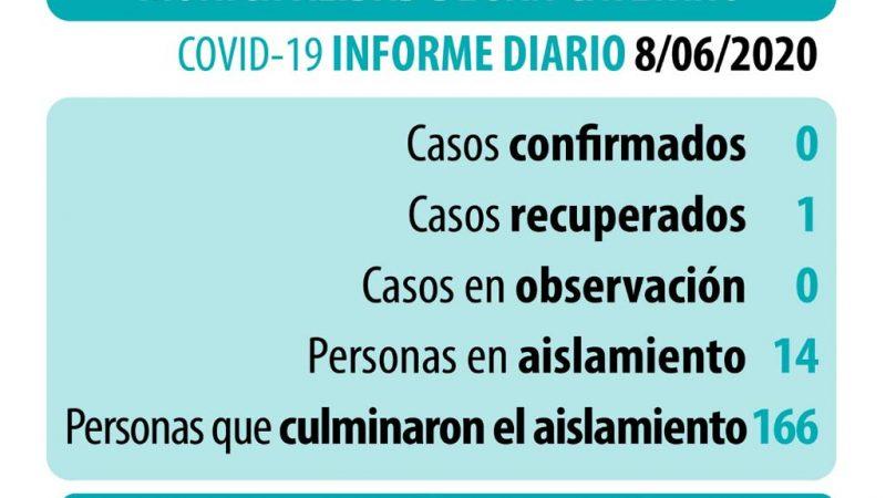 Coronavirus: datos actualizados del lunes 8 de junio