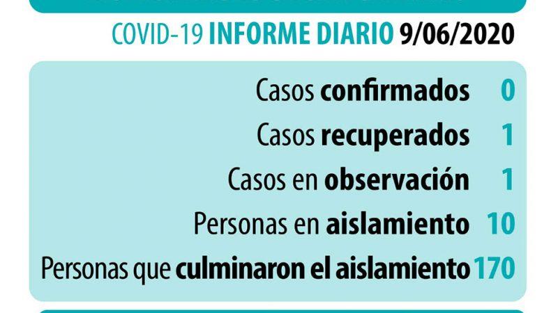 Coronavirus: datos actualizados del martes 9 de junio