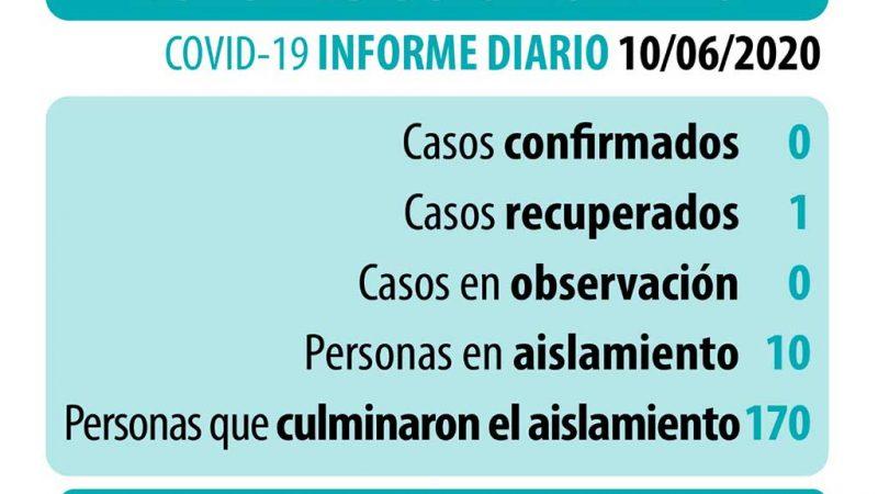 Coronavirus: datos actualizados del miércoles 10 de junio