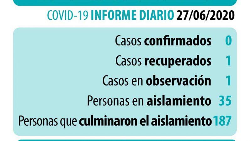 Coronavirus: datos actualizados del sábado 27 de junio