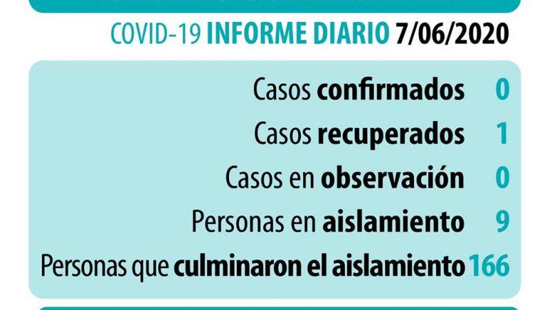 Coronavirus: datos actualizados del domingo 7 de junio