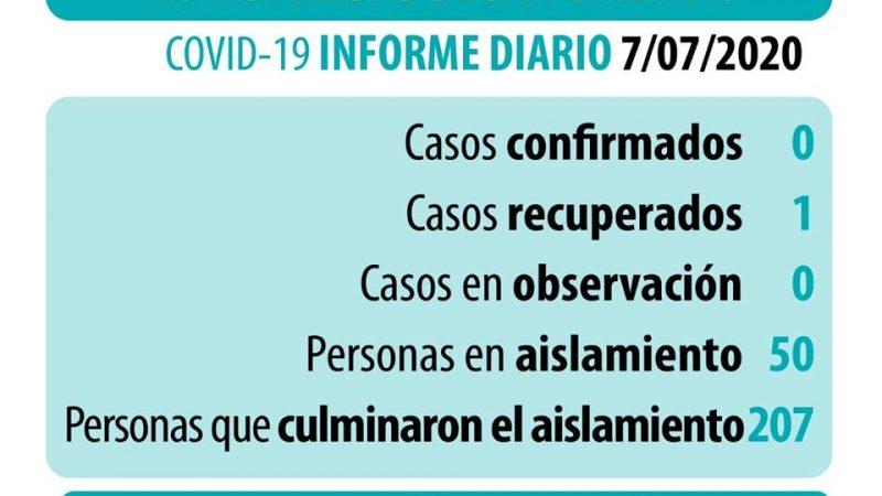 Coronavirus: datos actualizados del martes 7 de julio