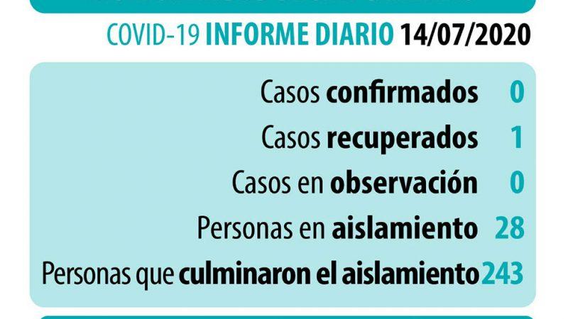 Coronavirus: datos actualizados del martes 14 de julio