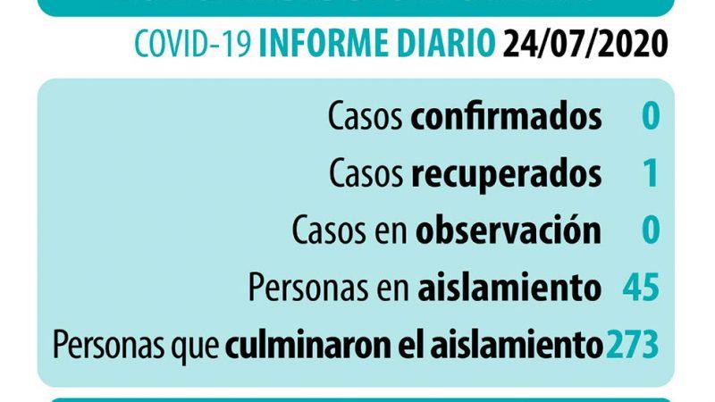 Coronavirus: datos actualizados del viernes 24 de julio