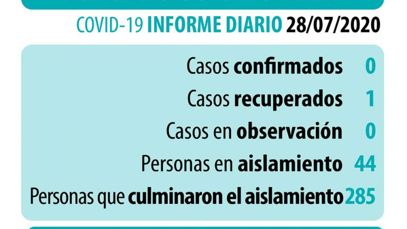 Coronavirus: datos actualizados del martes 28 de julio