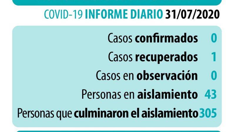 Coronavirus: datos actualizados del viernes 31 de julio