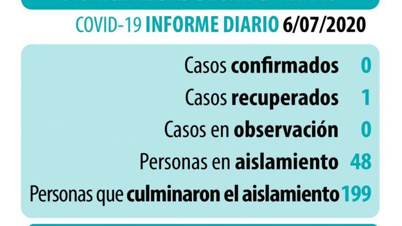 Coronavirus: datos actualizados del lunes 6 de julio