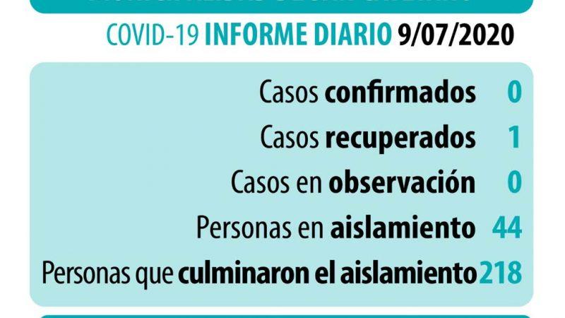 Coronavirus: datos actualizados del jueves 9 de julio