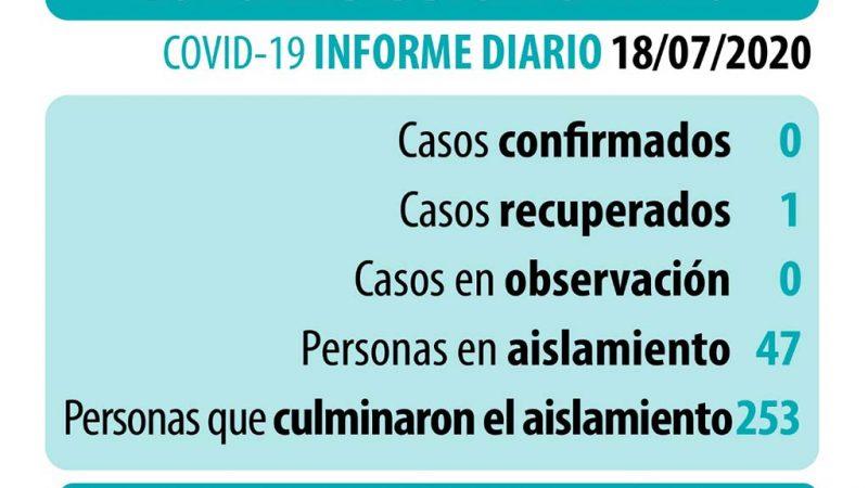 Coronavirus: datos actualizados del sábado 18 de julio