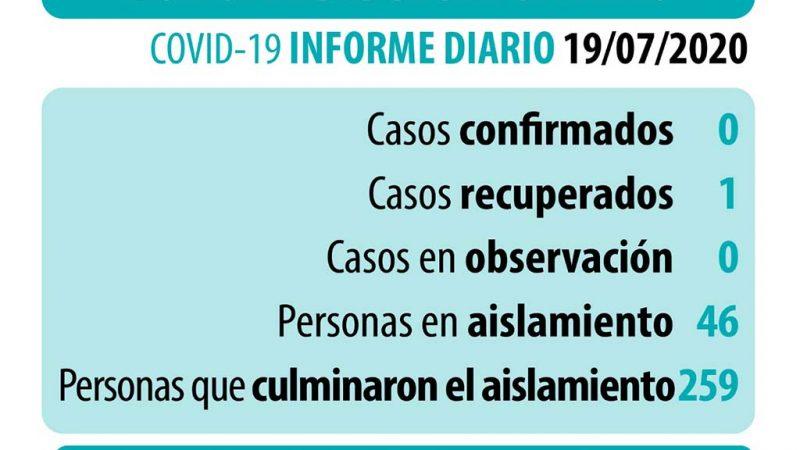 Coronavirus: datos actualizados del domingo 19 de julio