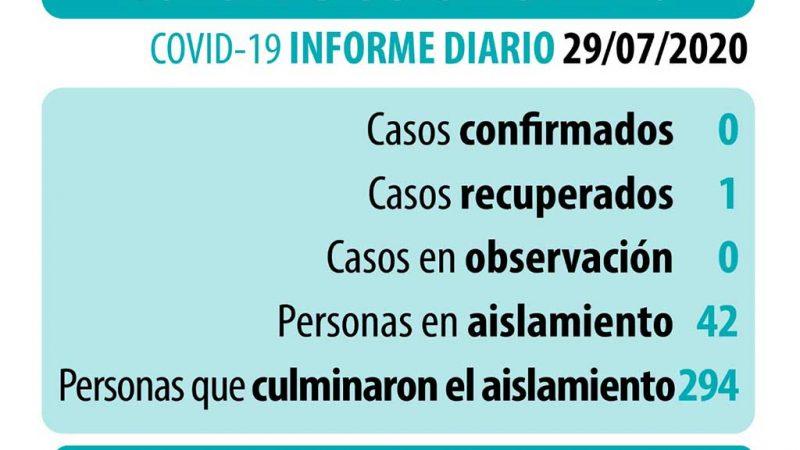 Coronavirus: datos actualizados del miércoles 29 de julio