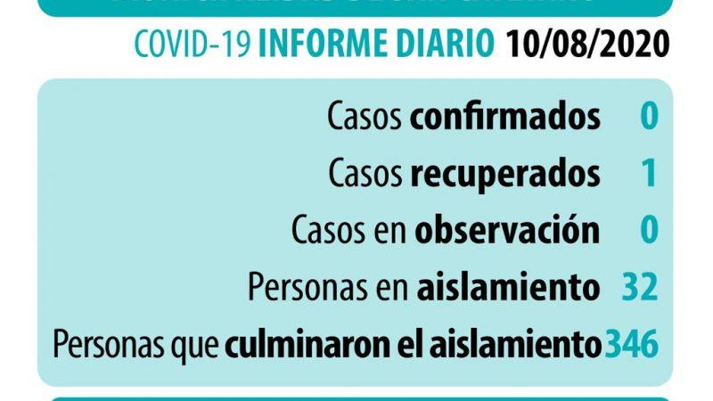 Coronavirus: datos actualizados del lunes 10 de agosto