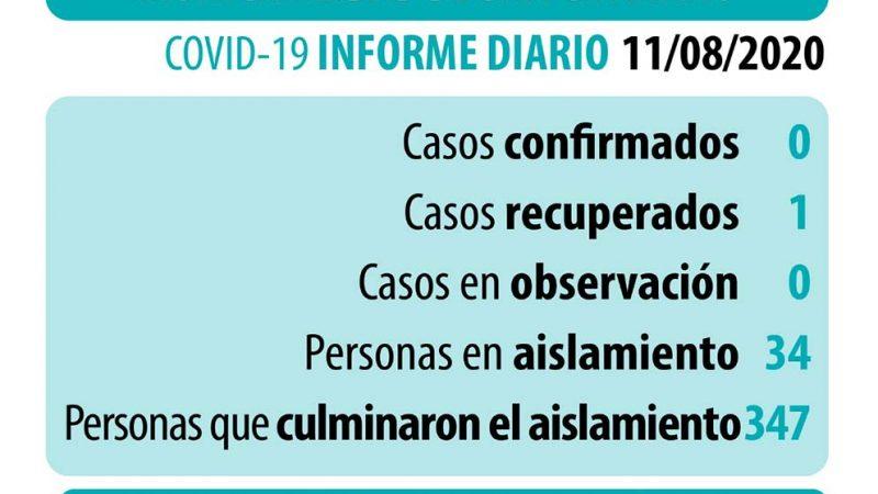 Coronavirus: datos actualizados del martes 11 de agosto