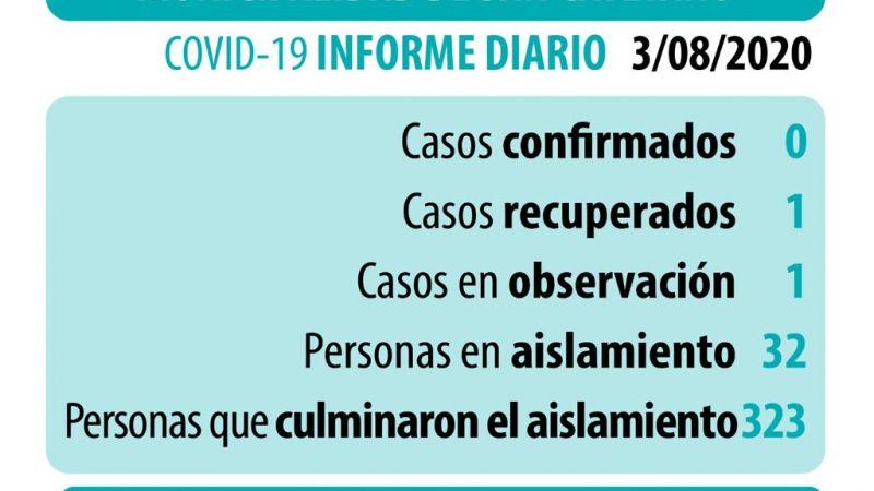 Coronavirus: datos actualizados del lunes 3 de agosto