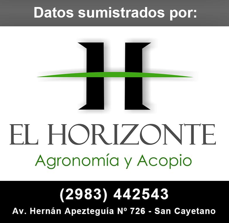 El Horizonte San Cayetano Acopia y Agronomia